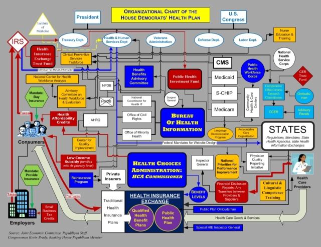 Obamacare Organization